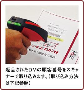 返品されたDMの顧客番号をスキャナーで取り込みます。(取り込み方法は下記参照)