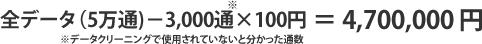 全データ(5万通)-3,000通(データクリーニングで使用されていないと分かった通数)※×100円 = 4,700,000円