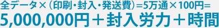 全データ×(印刷・封入・発送費)=5万通×100円 = 5,000,000円+封入労力+時間